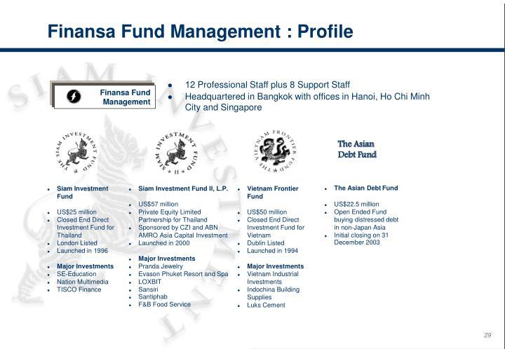 Finansa Fund Management : Profile