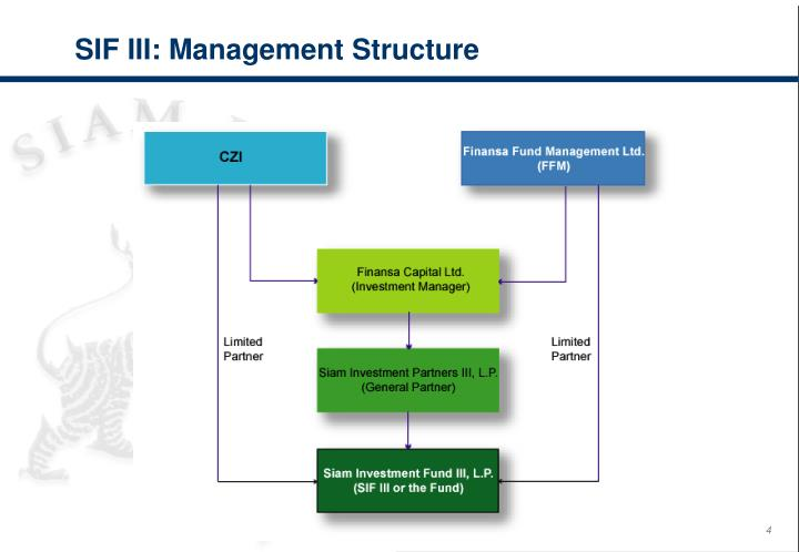 SIF III: Management Structure