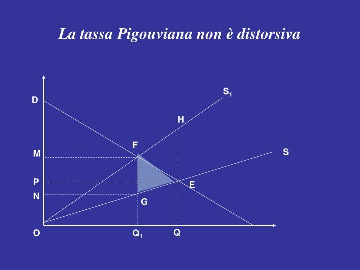 La tassa Pigouviana non è distorsiva