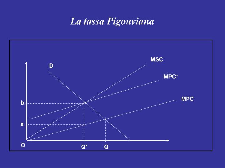 La tassa Pigouviana