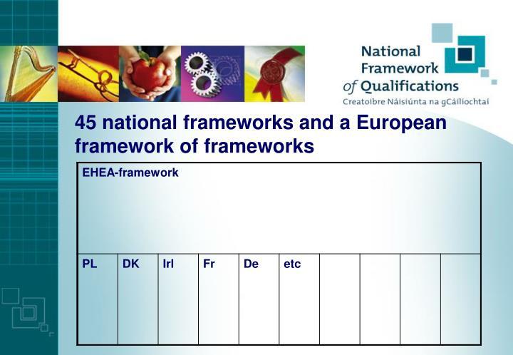 45 national frameworks and a European framework of frameworks