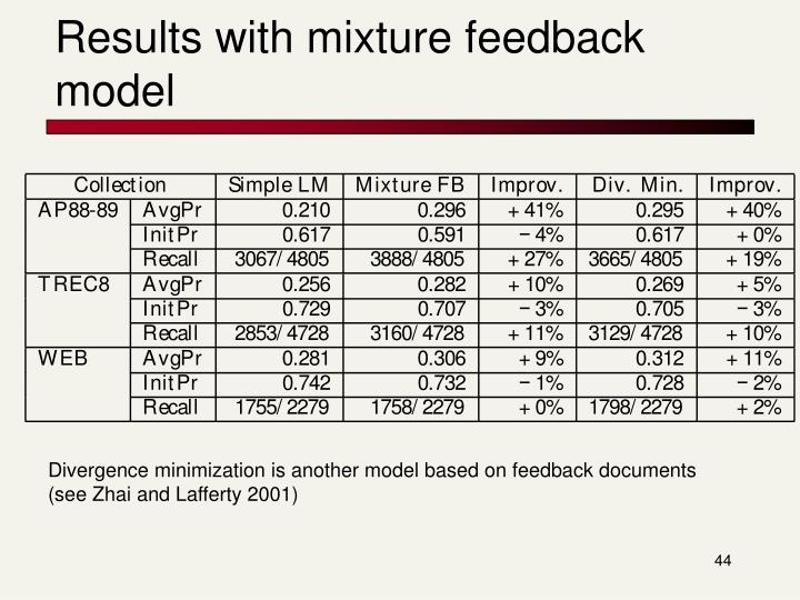 Results with mixture feedback model