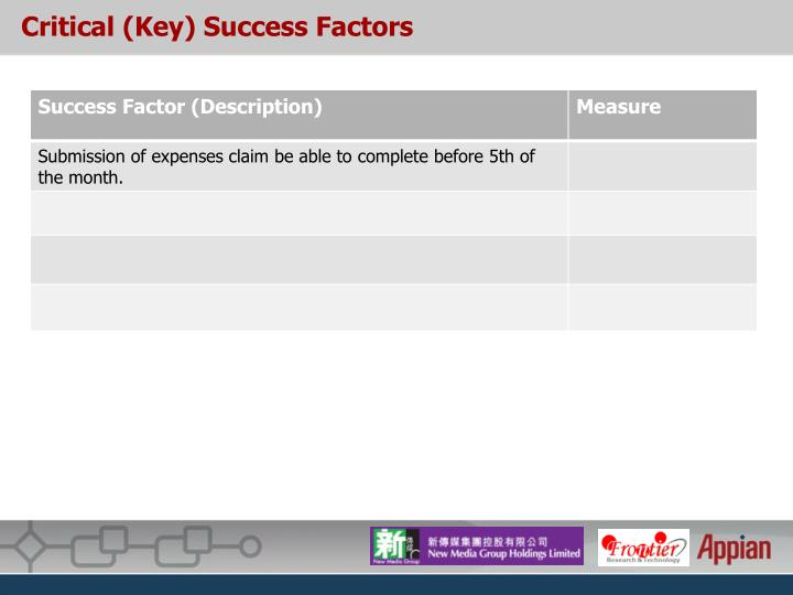 Critical (Key) Success Factors
