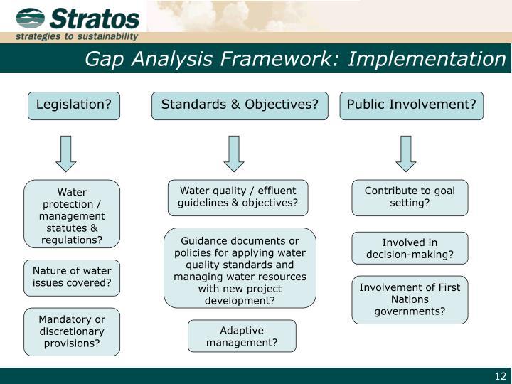 Gap Analysis Framework: Implementation