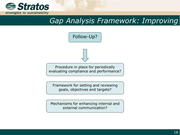 Gap Analysis Framework: Improving
