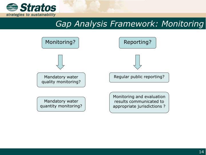 Gap Analysis Framework: Monitoring