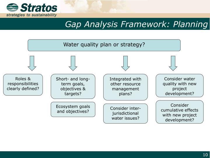 Gap Analysis Framework: Planning