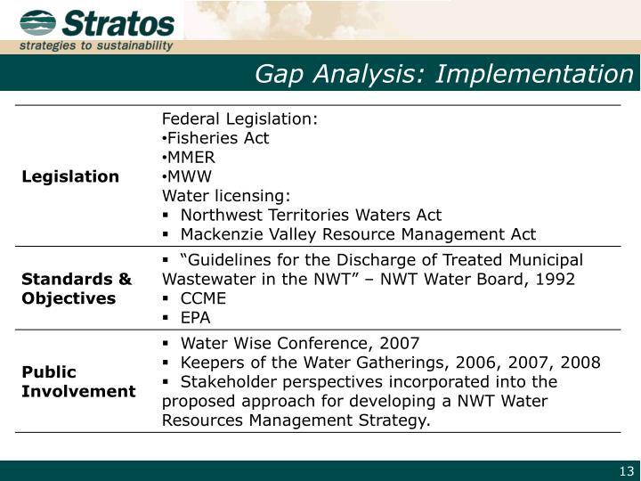 Gap Analysis: Implementation