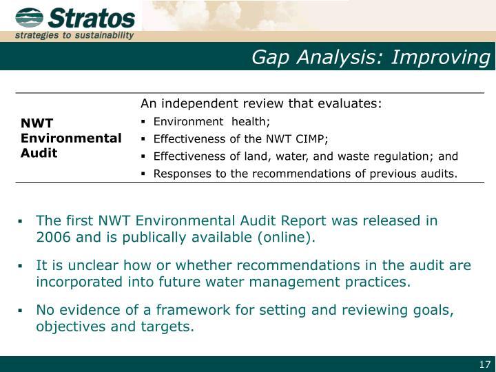 Gap Analysis: Improving