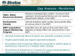 gap analysis monitoring