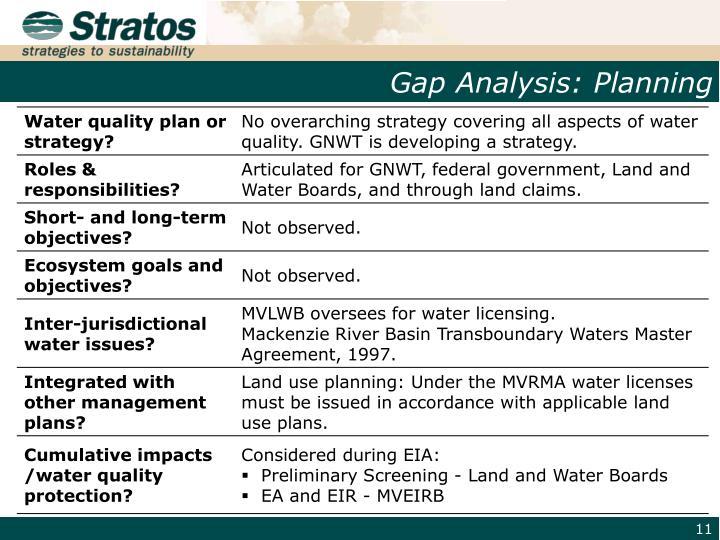Gap Analysis: Planning