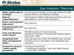 gap analysis planning