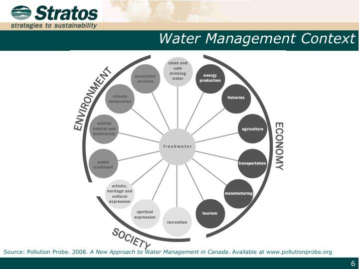 Water Management Context