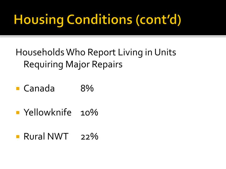 Housing Conditions (cont'd)