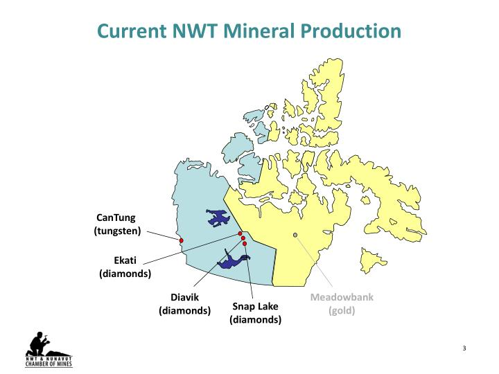 Current nwt mineral production