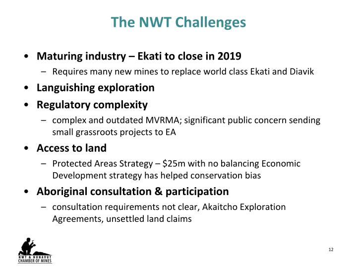 The NWT Challenges