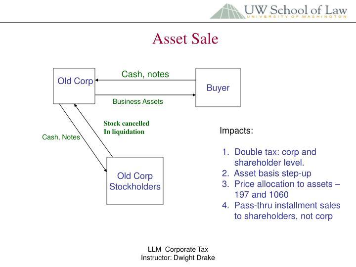 Asset Sale