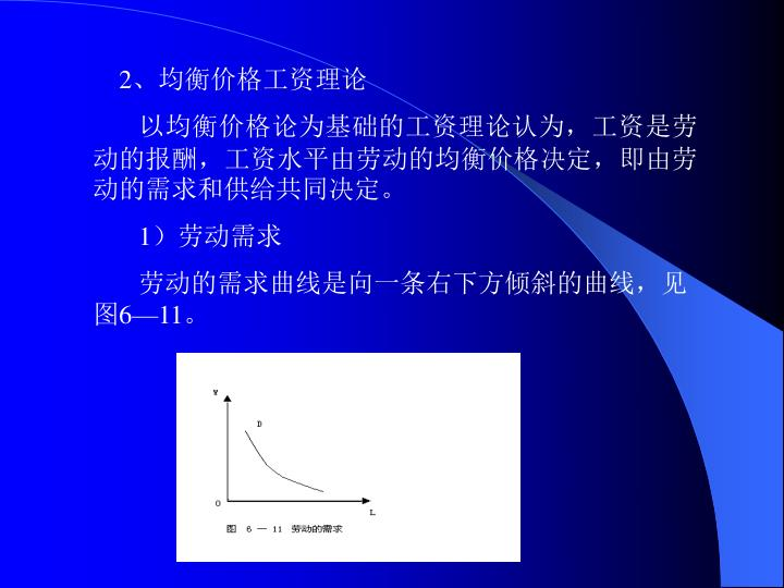 2、均衡价格工资理论