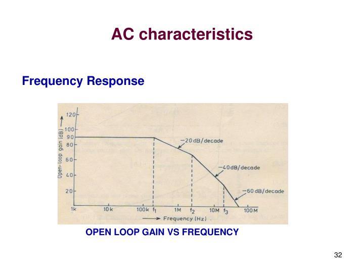 AC characteristics