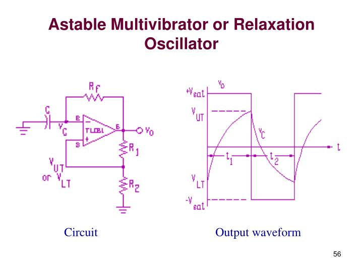 Astable Multivibrator or Relaxation Oscillator