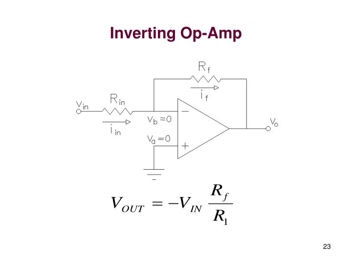 Inverting Op-Amp