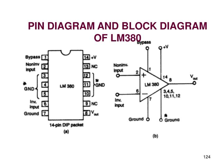 PIN DIAGRAM AND BLOCK DIAGRAM OF LM380