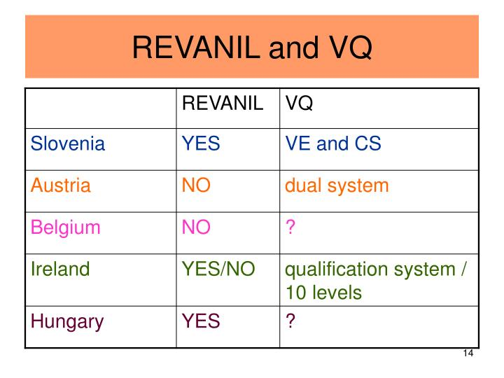 REVANIL and VQ