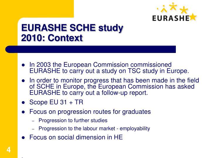 EURASHE SCHE study