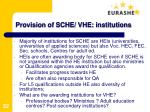 provision of sche vhe institutions