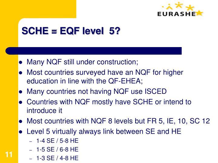 SCHE = EQF