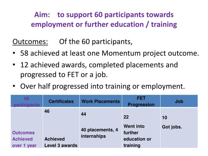 Aim:    to support 60 participants towards employment or further education / training