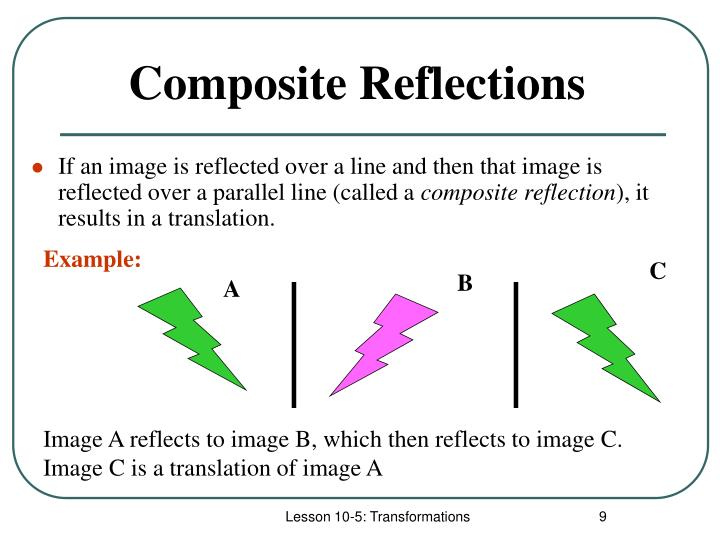 Composite Reflections