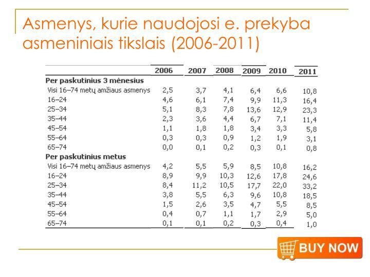 Asmenys, kurie naudojosi e. prekyba asmeniniais tikslais (2006-2011)