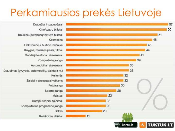Perkamiausios prekės Lietuvoje
