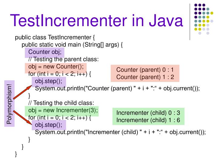 TestIncrementer in Java