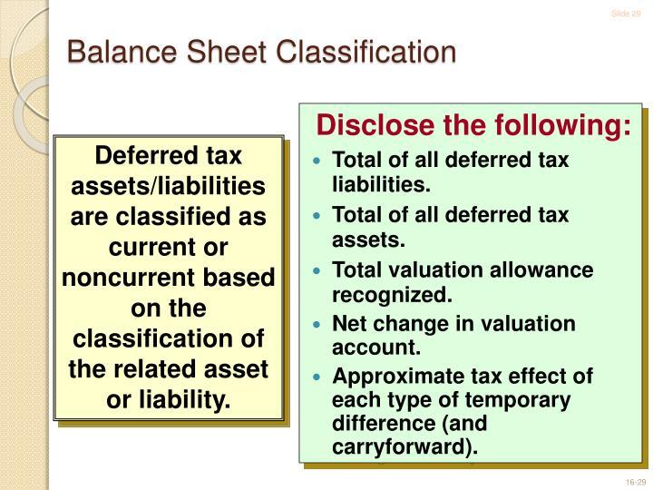 Balance Sheet Classification