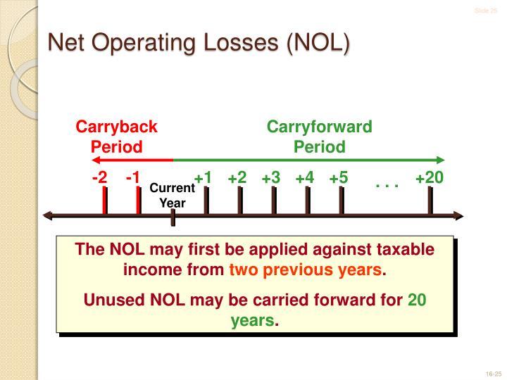 Carryforward Period