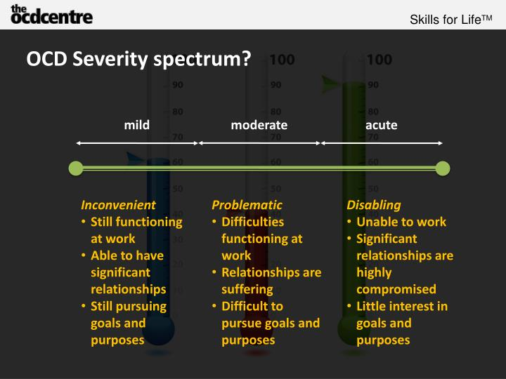 Ocd severity spectrum