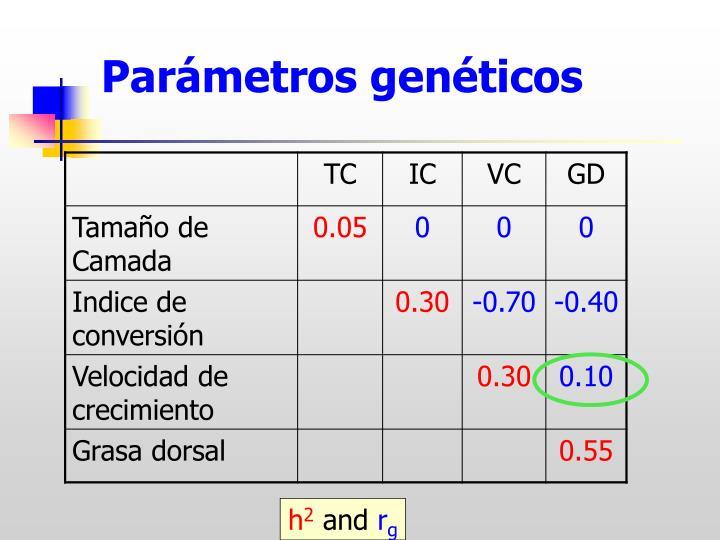 Parámetros genéticos