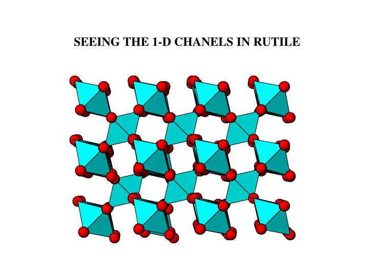 SEEING THE 1-D CHANELS IN RUTILE