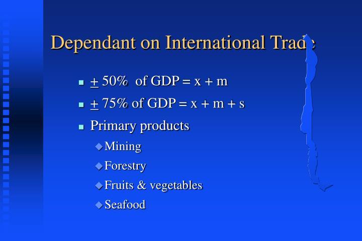 Dependant on International Trade
