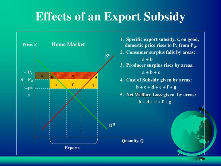 1.  Specific export subsidy, s, on good,
