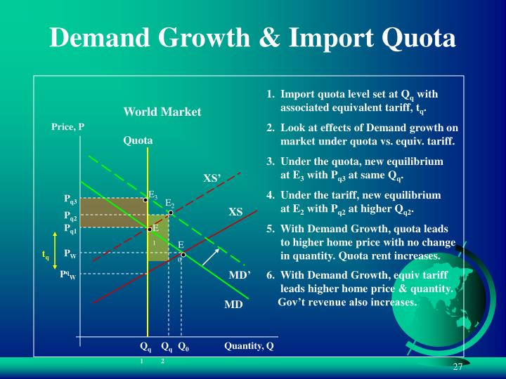 2.  Look at effects of Demand growth on