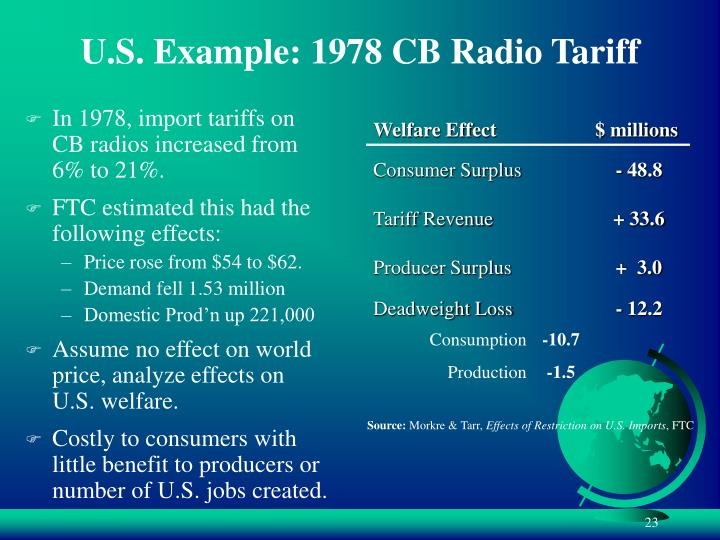 In 1978, import tariffs on CB radios increased from 6% to 21%.
