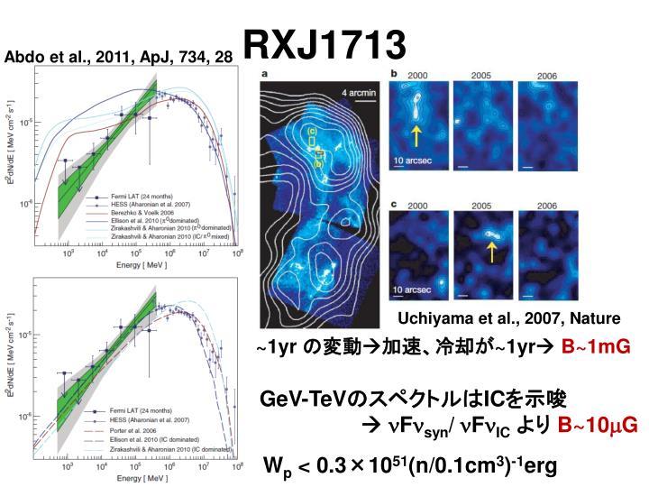 RXJ1713