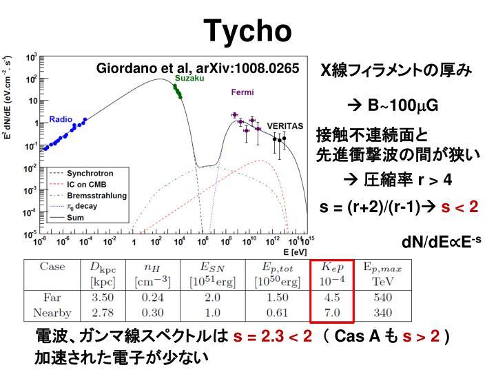 Tycho