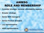 awmsg role and membership