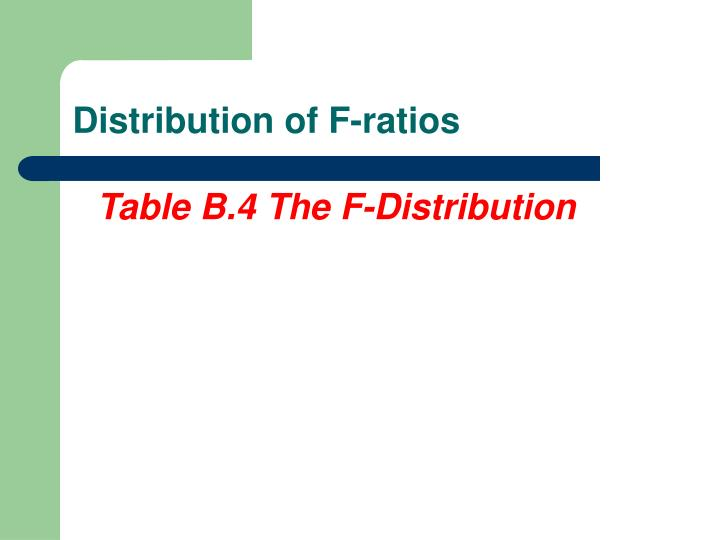 Distribution of F-ratios