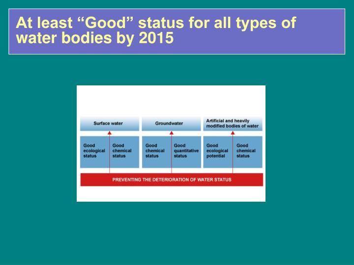 """At least """"Good"""" status for all types of water bodies by 2015"""