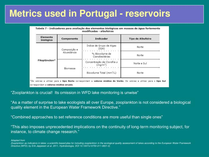 Metrics used in Portugal - reservoirs